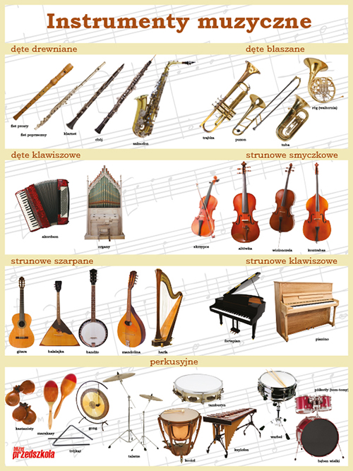 Plakat Instrumenty Muzyczne Scenariusze Zajęć I Artykuły